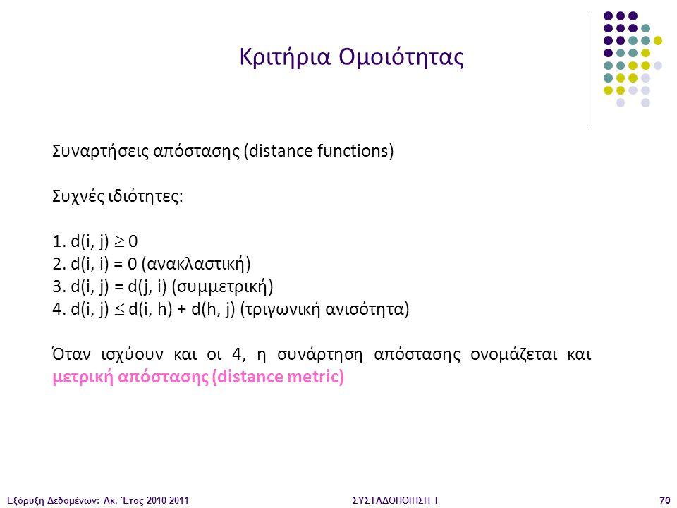 Κριτήρια Ομοιότητας Συναρτήσεις απόστασης (distance functions)