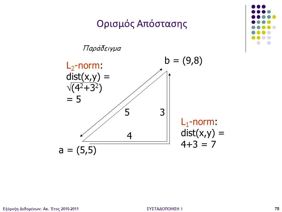 Ορισμός Απόστασης b = (9,8) L2-norm: dist(x,y) = (42+32) = 5 5 3