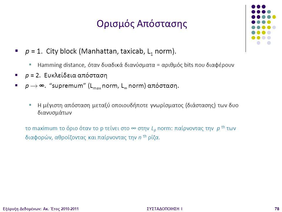 Ορισμός Απόστασης p = 1. City block (Manhattan, taxicab, L1 norm). Hamming distance, όταν δυαδικά διανύσματα = αριθμός bits που διαφέρουν.