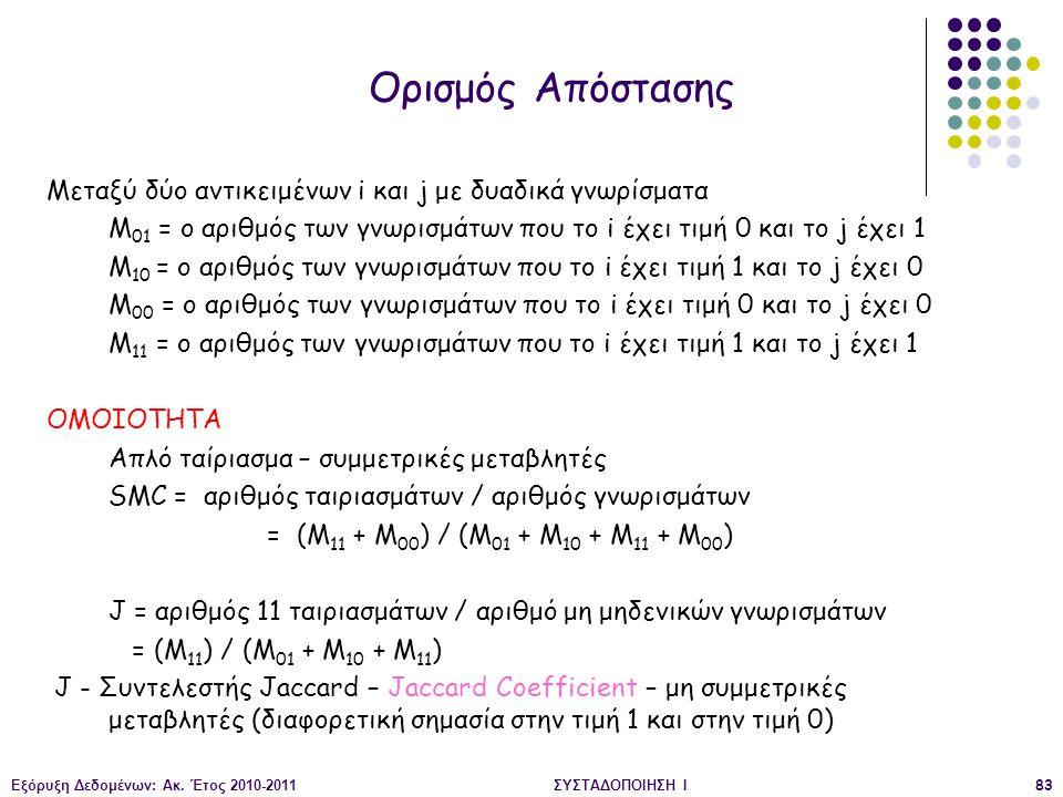 Ορισμός Απόστασης Μεταξύ δύο αντικειμένων i και j με δυαδικά γνωρίσματα. M01 = ο αριθμός των γνωρισμάτων που το i έχει τιμή 0 και το j έχει 1.