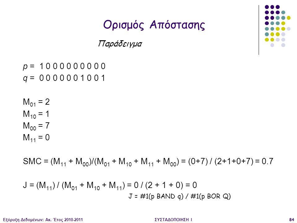 J = #1(p BAND q) / #1(p BOR Q)