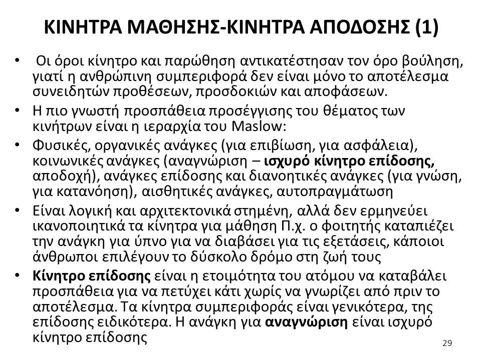 ΚΙΝΗΤΡΑ ΜΑΘΗΣΗΣ-ΚΙΝΗΤΡΑ ΑΠΟΔΟΣΗΣ (1)