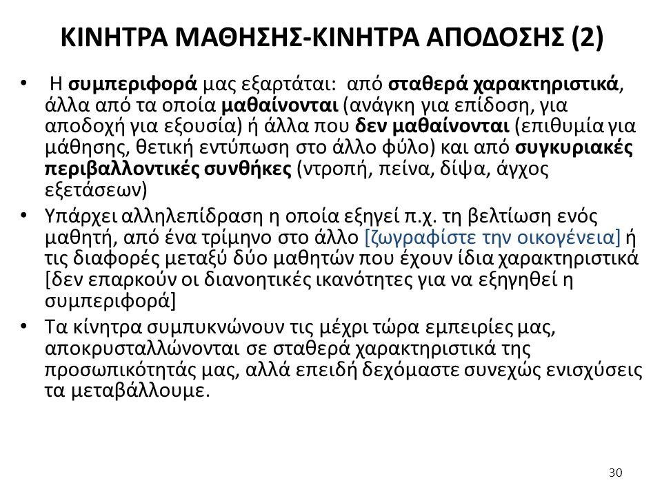 ΚΙΝΗΤΡΑ ΜΑΘΗΣΗΣ-ΚΙΝΗΤΡΑ ΑΠΟΔΟΣΗΣ (2)