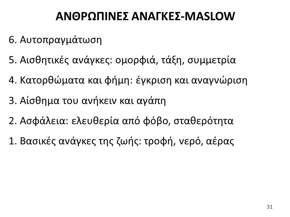ΑΝΘΡΩΠΙΝΕΣ ΑΝΑΓΚΕΣ-MASLOW