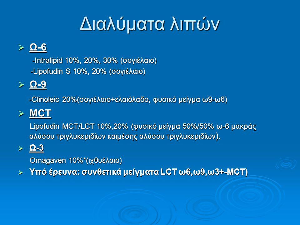 Διαλύματα λιπών Ω-6. -Intralipid 10%, 20%, 30% (σογιέλαιο) -Lipofudin S 10%, 20% (σογιέλαιο) Ω-9.