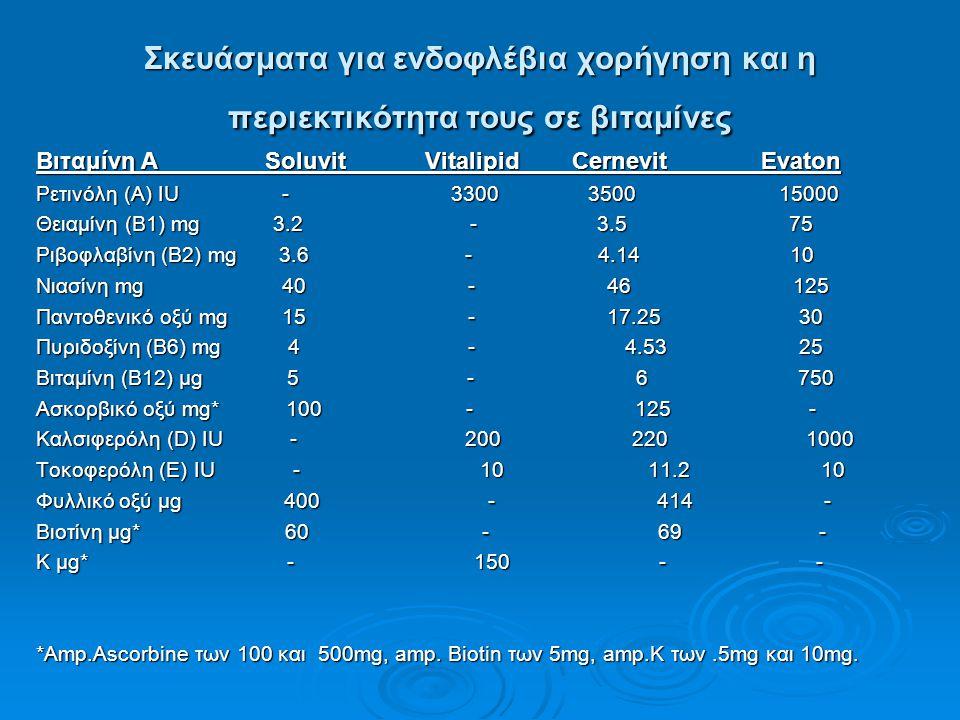 Σκευάσματα για ενδοφλέβια χορήγηση και η περιεκτικότητα τους σε βιταμίνες