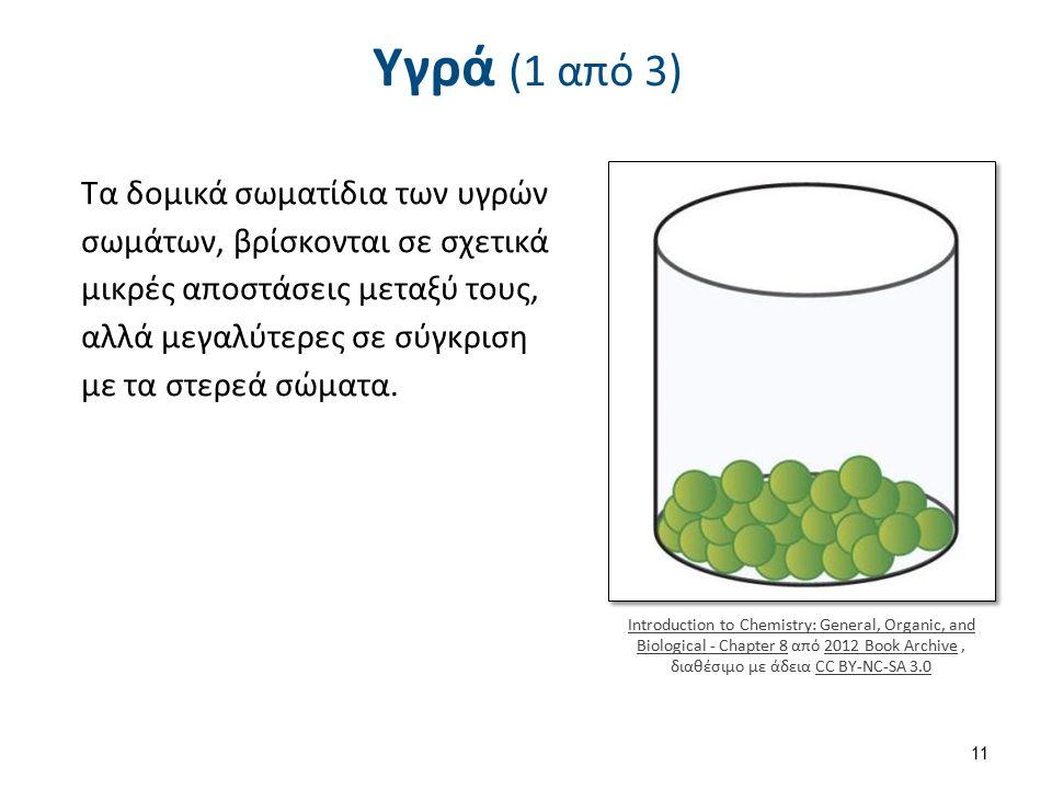 Υγρά (2 από 3)