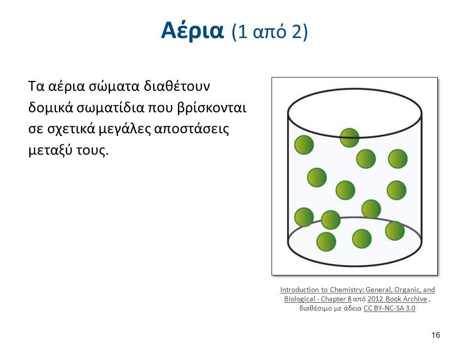 Αέρια (2 από 2)