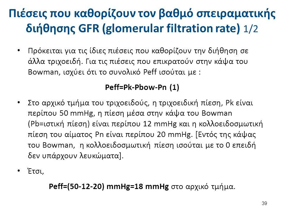 Πιέσεις που καθορίζουν τον βαθμό σπειραματικής διήθησης GFR (glomerular filtration rate) 2/2