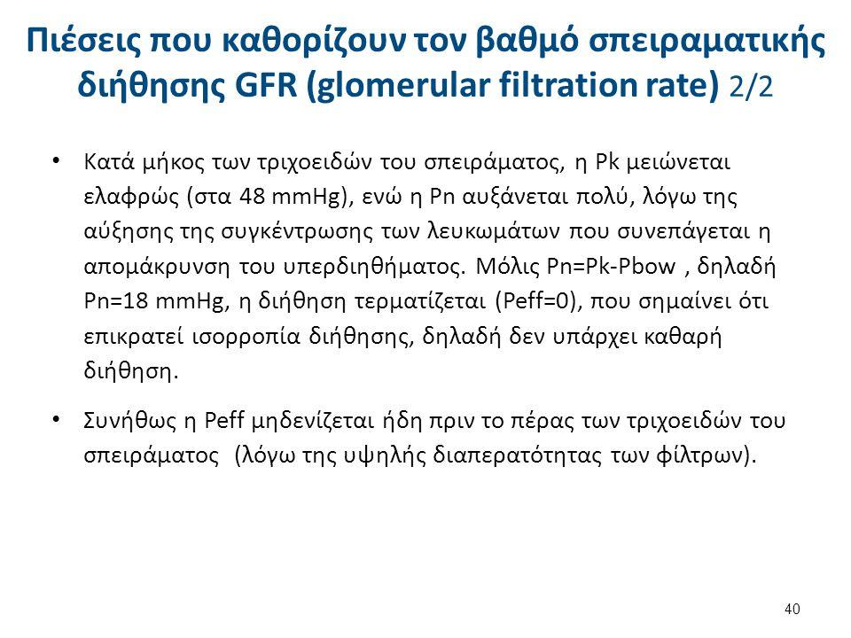 Εξάρτηση του GFR από την νεφρική αιμάτωση (RBF-renal blood flow)