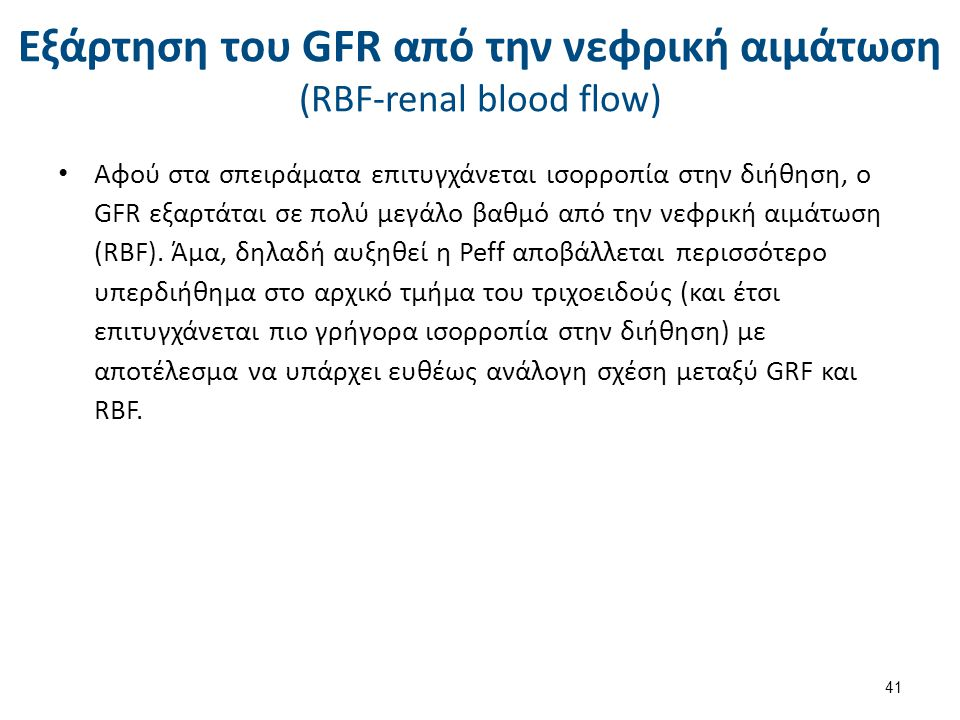 GFR versus RBF Flow rate (mL/min) Arterial blood pressure (mm Hg) 50
