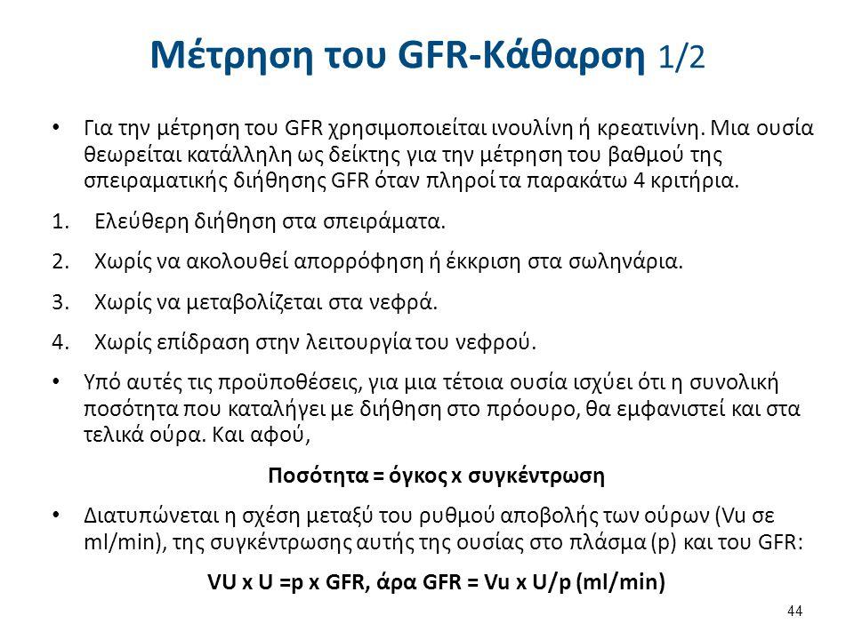 Μέτρηση του GFR-Κάθαρση 2/2
