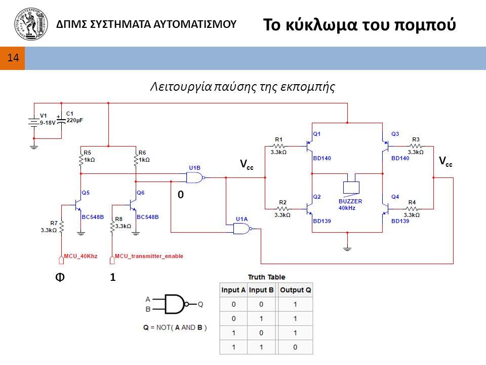 Το κύκλωμα του πομπού Λειτουργία παύσης της εκπομπής