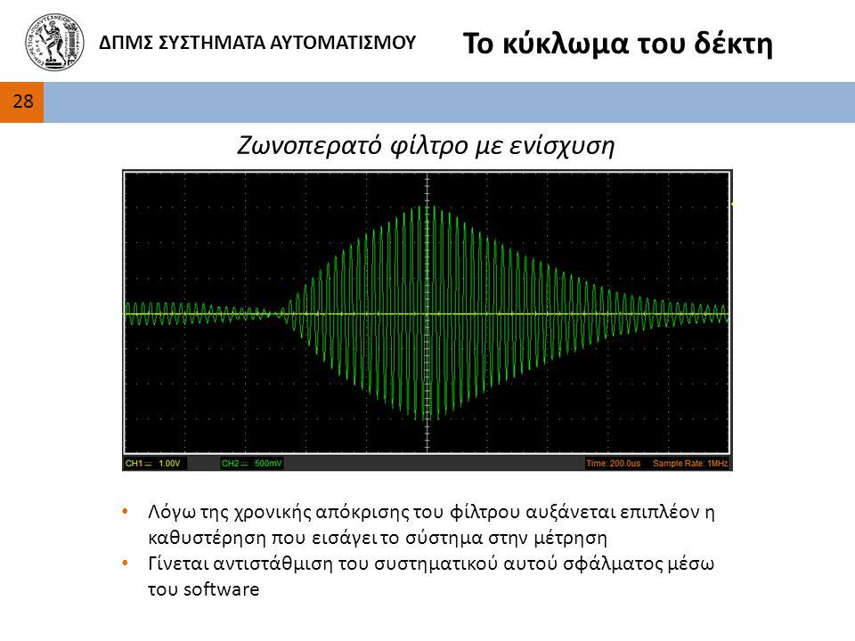 Το κύκλωμα του δέκτη Ζωνοπερατό φίλτρο με ενίσχυση
