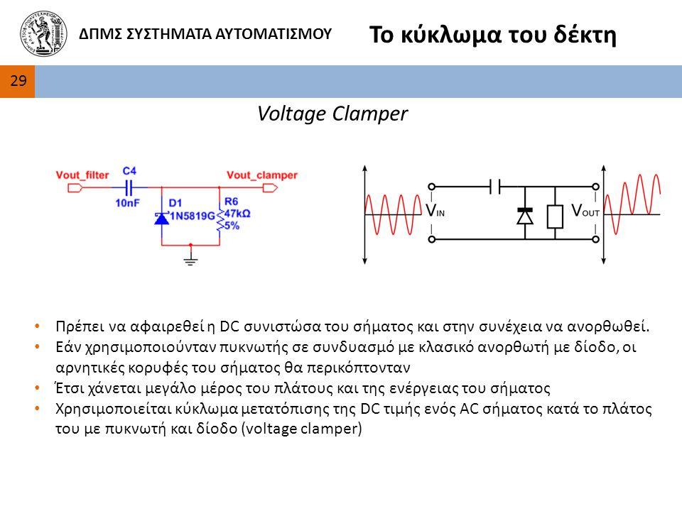 Το κύκλωμα του δέκτη Voltage Clamper ΔΠΜΣ ΣΥΣΤΗΜΑΤΑ ΑΥΤΟΜΑΤΙΣΜΟΥ 29
