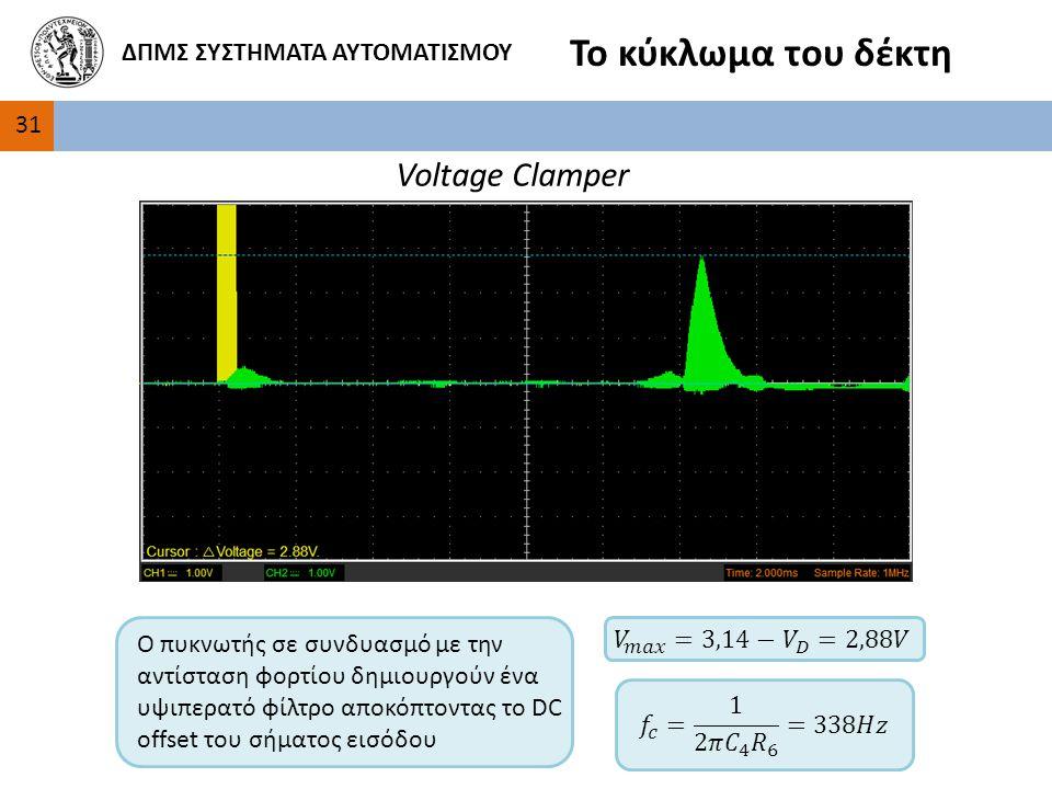 Το κύκλωμα του δέκτη Voltage Clamper ΔΠΜΣ ΣΥΣΤΗΜΑΤΑ ΑΥΤΟΜΑΤΙΣΜΟΥ 31