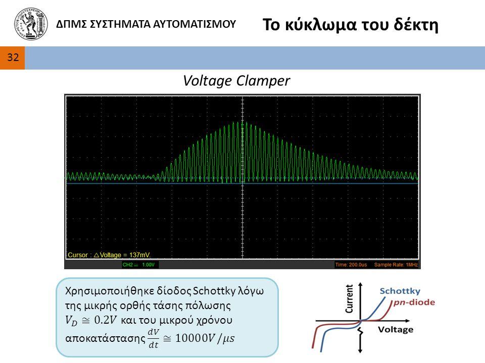 Το κύκλωμα του δέκτη Voltage Clamper ΔΠΜΣ ΣΥΣΤΗΜΑΤΑ ΑΥΤΟΜΑΤΙΣΜΟΥ 32