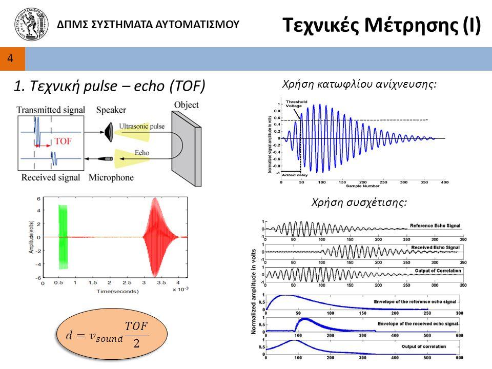 Τεχνικές Μέτρησης (Ι) 1. Τεχνική pulse – echo (TOF)