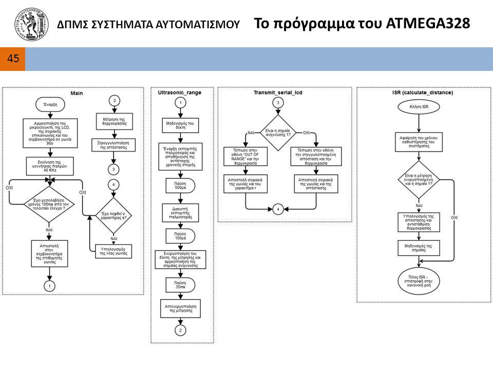 Το πρόγραμμα του ATMEGA328