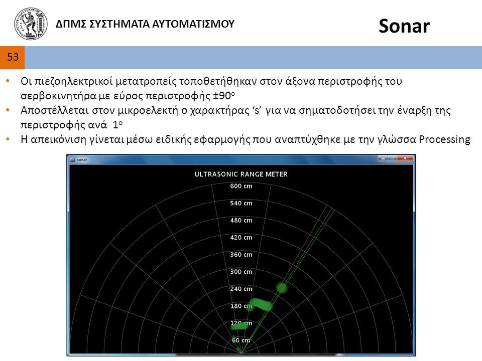 Sonar ΔΠΜΣ ΣΥΣΤΗΜΑΤΑ ΑΥΤΟΜΑΤΙΣΜΟΥ 53