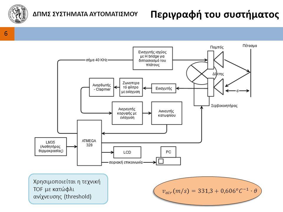Περιγραφή του συστήματος