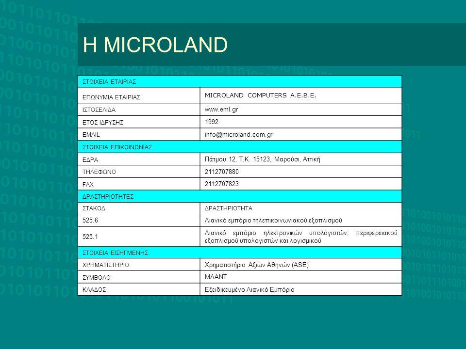 H MICROLAND MICROLAND COMPUTERS Α.Ε.Β.Ε. www.eml.gr 1992