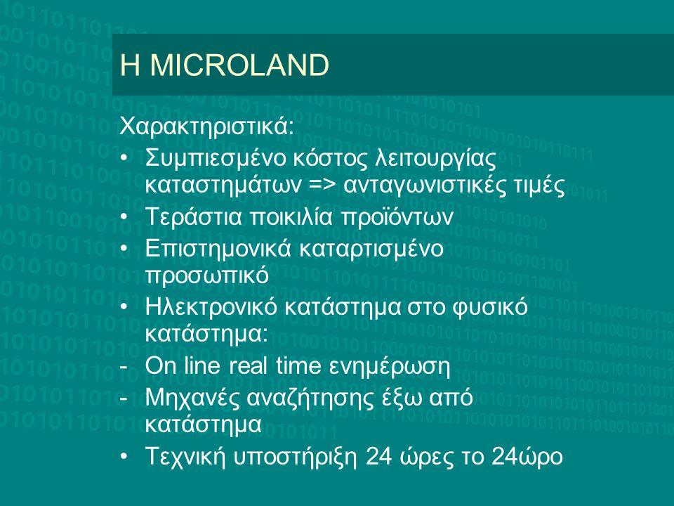 H MICROLAND Χαρακτηριστικά: