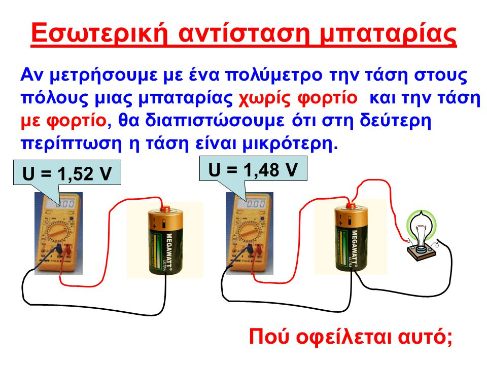 Εσωτερική αντίσταση μπαταρίας