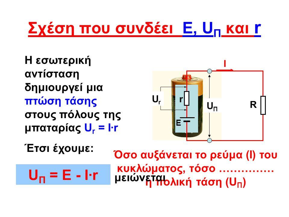 Σχέση που συνδέει Ε, UΠ και r