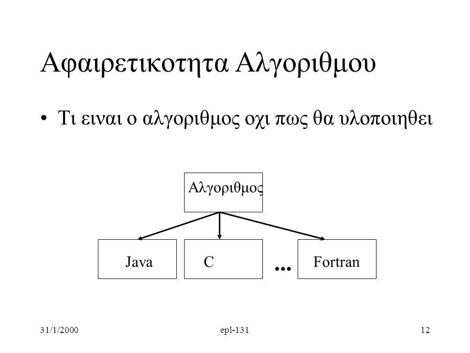 Αφαιρετικοτητα Αλγοριθμου