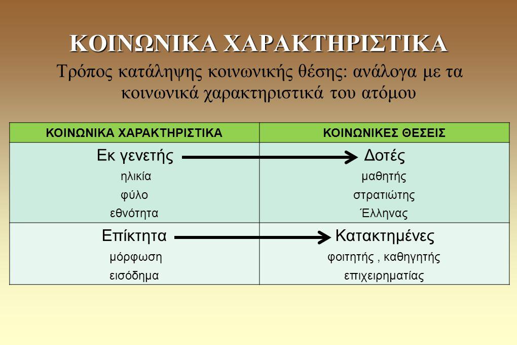 ΚΟΙΝΩΝΙΚΑ ΧΑΡΑΚΤΗΡΙΣΤΙΚΑ