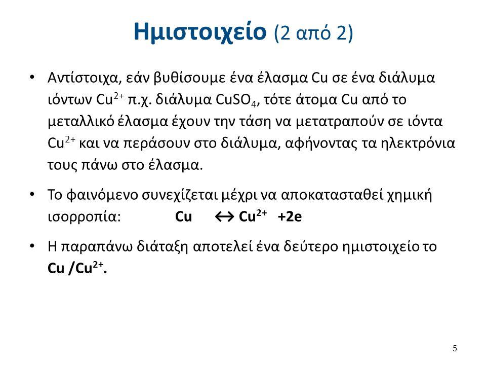 Ηλεκτροχημικό στοιχείο (γαλβανικό στοιχείο) 1/2
