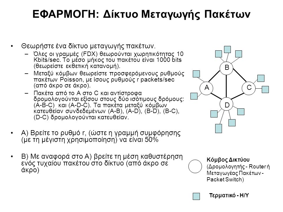 ΕΦΑΡΜΟΓΗ: Δίκτυο Μεταγωγής Πακέτων