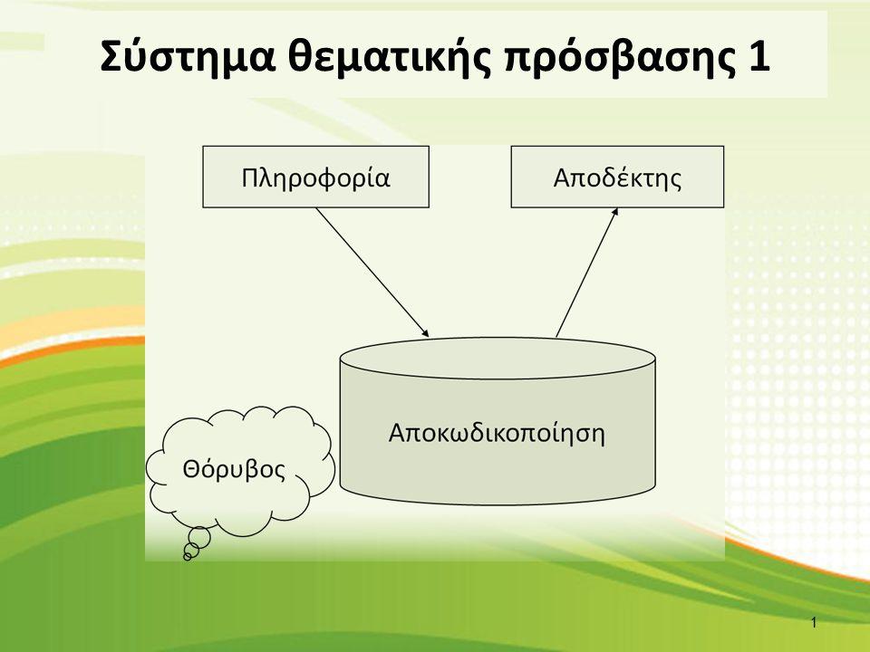 Σύστημα θεματικής πρόσβασης 2