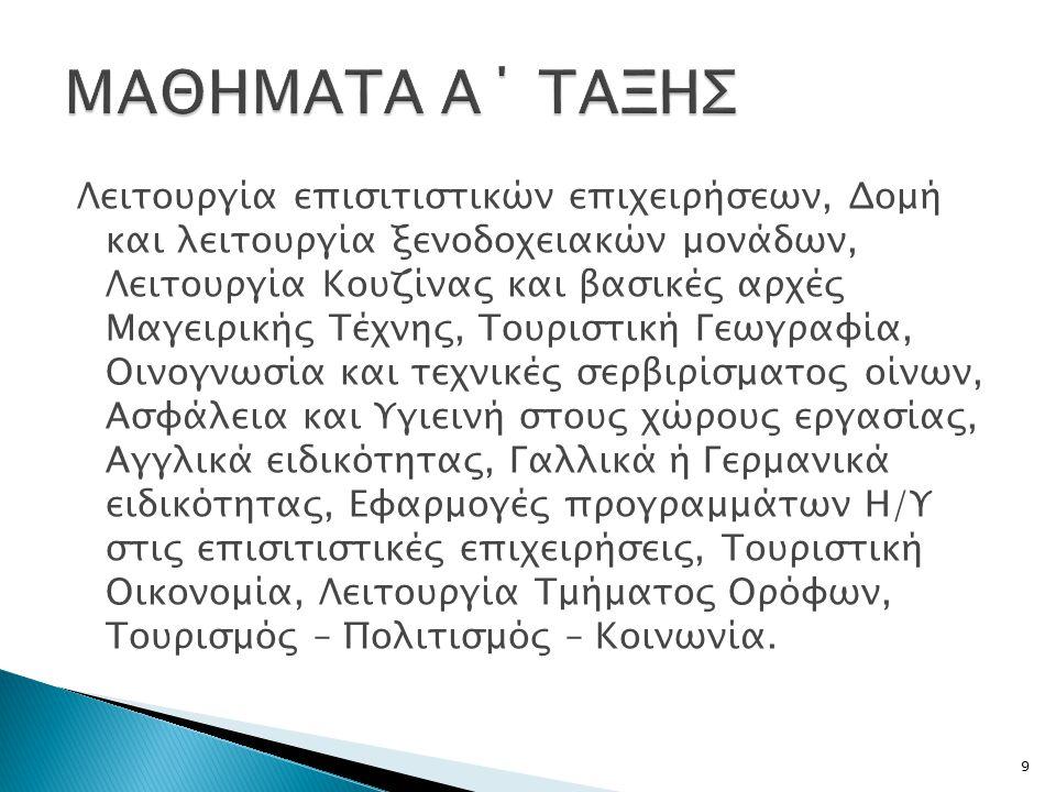 ΜΑΘΗΜΑΤΑ Α΄ ΤΑΞΗΣ