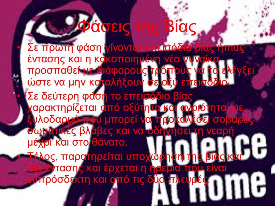 Φάσεις της Βίας