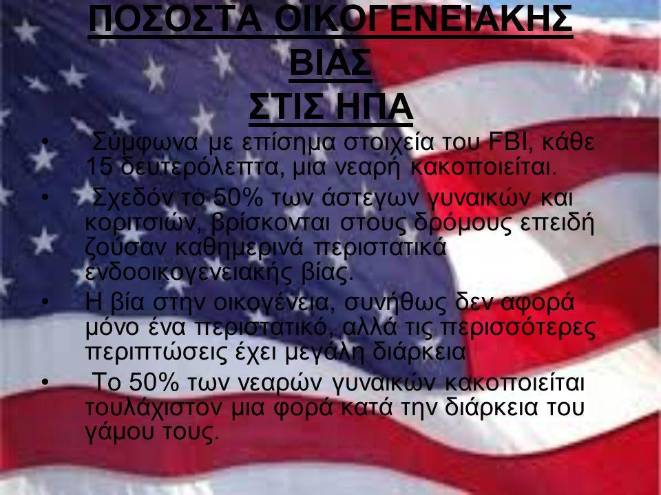 ΠΟΣΟΣΤΑ ΟΙΚΟΓΕΝΕΙΑΚΗΣ ΒΙΑΣ ΣΤΙΣ ΗΠΑ