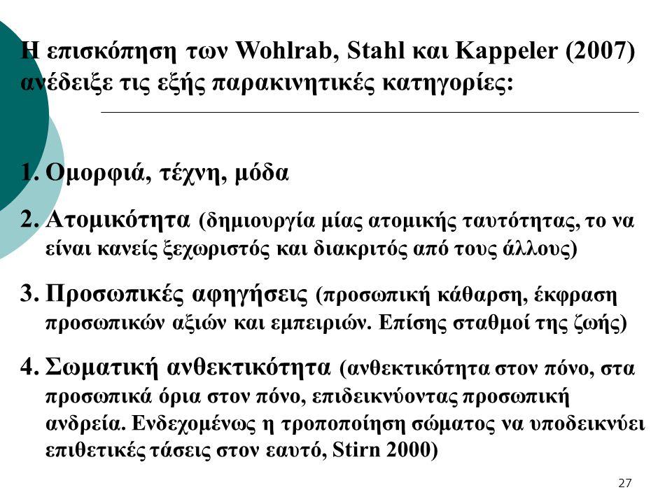 Η επισκόπηση των Wohlrab, Stahl και Kappeler (2007) ανέδειξε τις εξής παρακινητικές κατηγορίες: