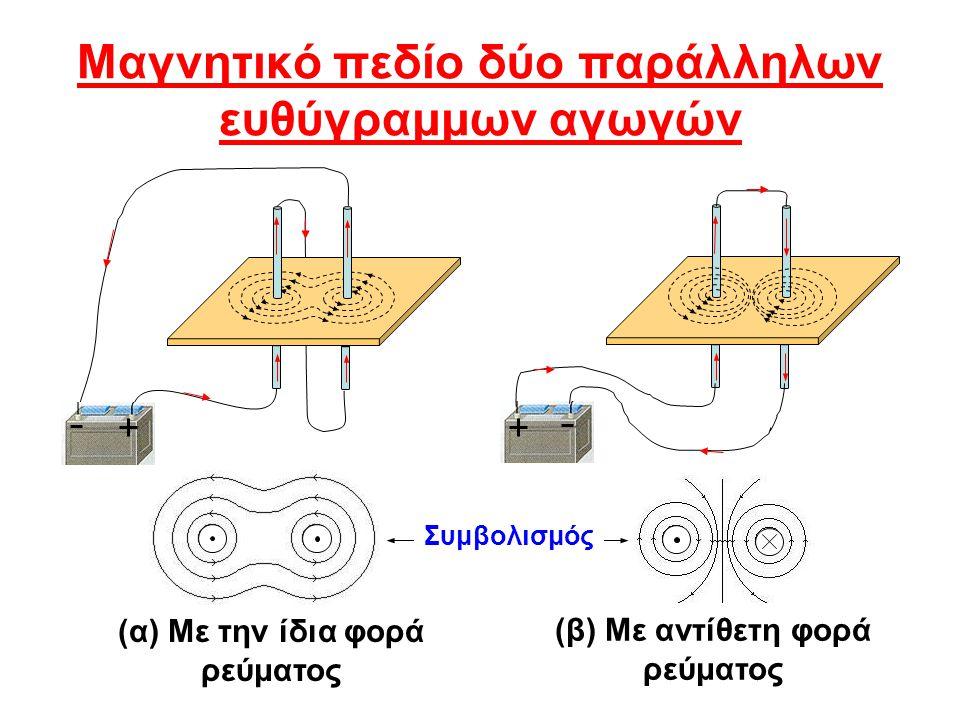 Μαγνητικό πεδίο δύο παράλληλων ευθύγραμμων αγωγών