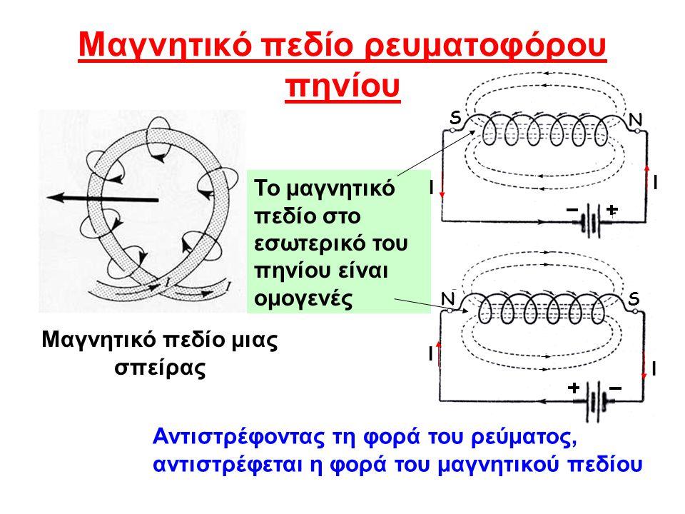 Μαγνητικό πεδίο ρευματοφόρου πηνίου