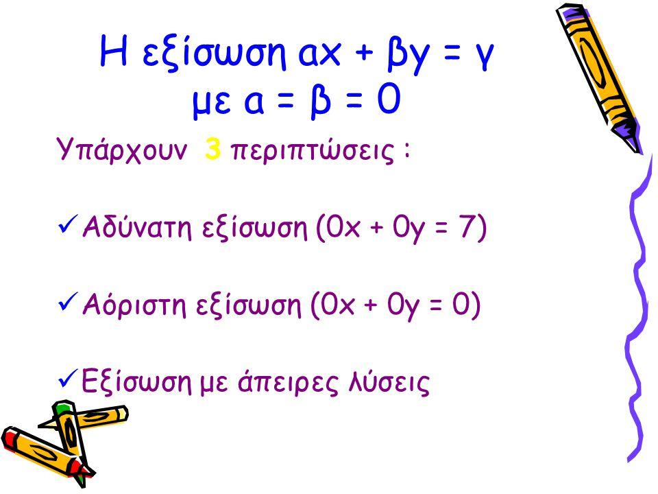 Η εξίσωση ax + βy = γ με a = β = 0