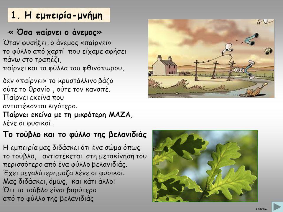 1. Η εμπειρία-μνήμη « Όσα παίρνει ο άνεμος»