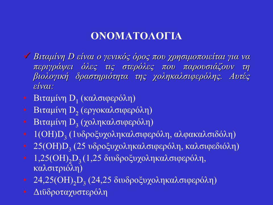 ΟΝΟΜΑΤΟΛΟΓΙΑ
