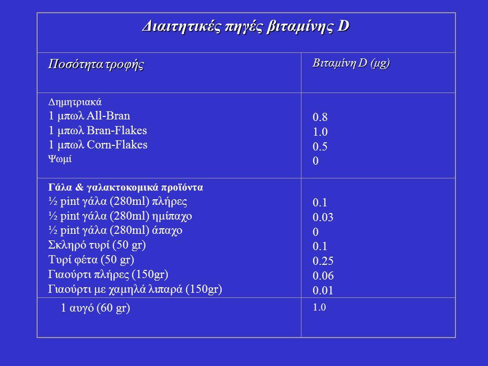 Διαιτητικές πηγές βιταμίνης D