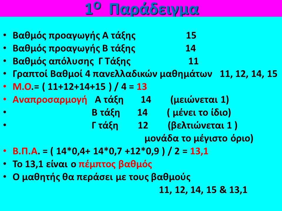 1Ο Παράδειγμα Βαθμός προαγωγής Α τάξης 15 Βαθμός προαγωγής Β τάξης 14
