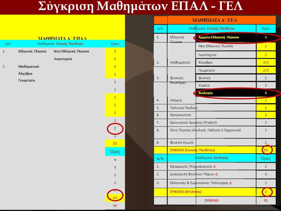 Σύγκριση Μαθημάτων ΕΠΑΛ - ΓΕΛ