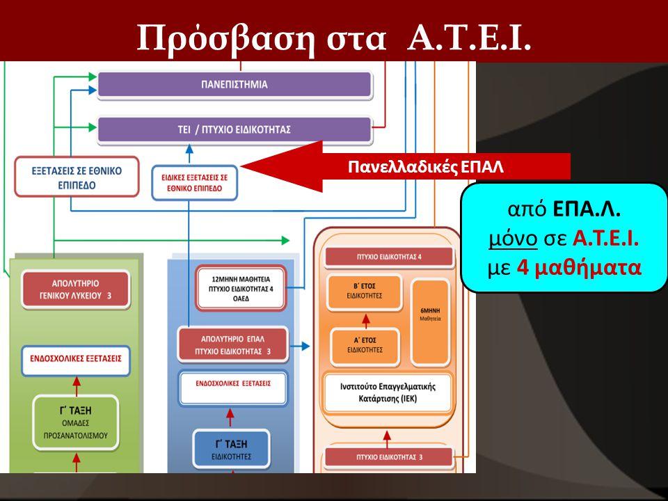 Πρόσβαση στα Α.Τ.Ε.Ι. από ΕΠΑ.Λ. μόνο σε Α.Τ.Ε.Ι. με 4 μαθήματα
