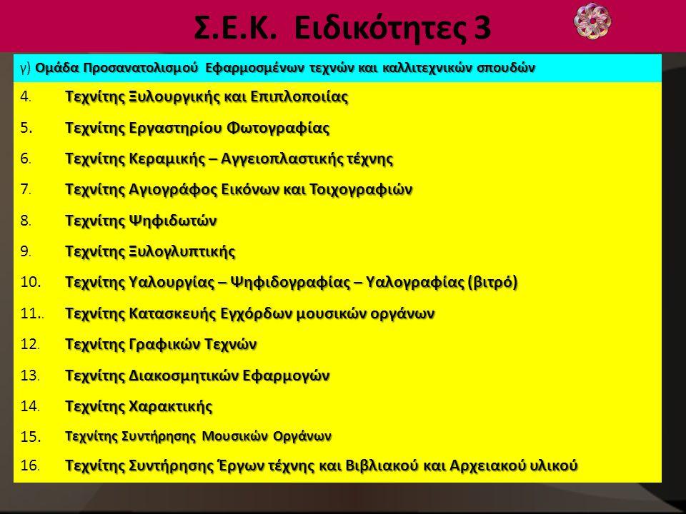 Σ.Ε.Κ. Ειδικότητες 3 4. Τεχνίτης Ξυλουργικής και Επιπλοποιίας 5.