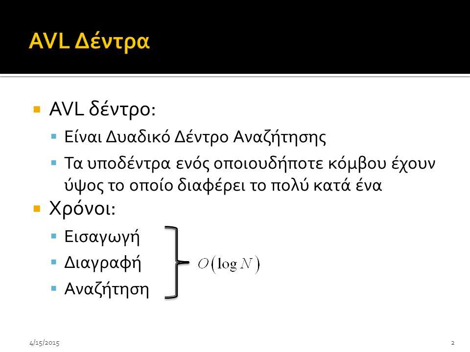 AVL Δέντρα AVL δέντρο: Χρόνοι: Είναι Δυαδικό Δέντρο Αναζήτησης