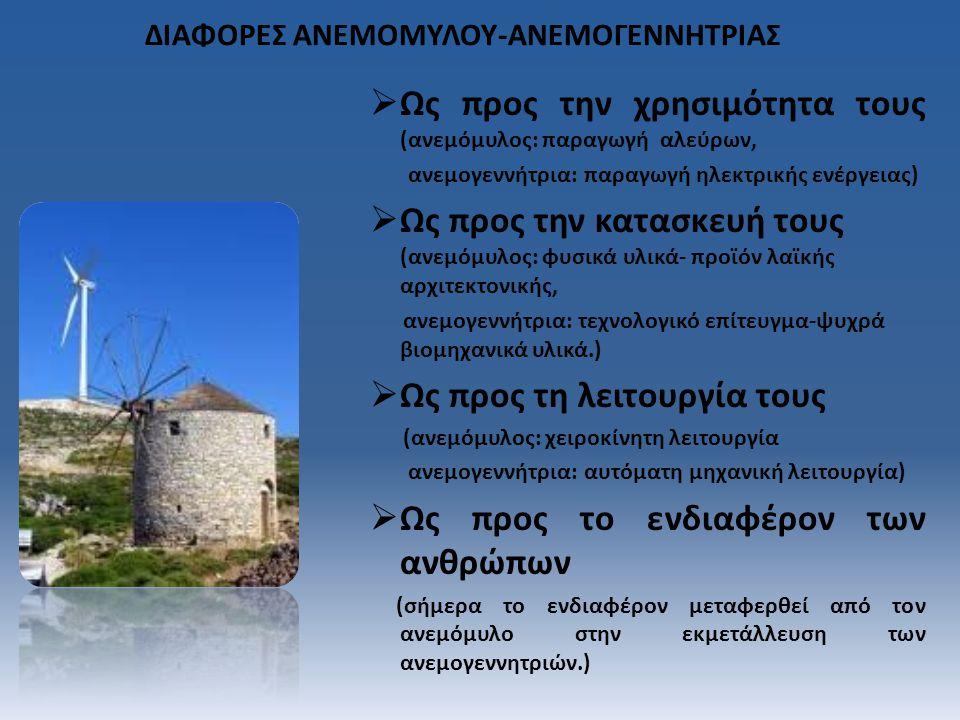 ΔΙΑΦΟΡΕΣ ΑΝΕΜΟΜΥΛΟΥ-ΑΝΕΜΟΓΕΝΝΗΤΡΙΑΣ